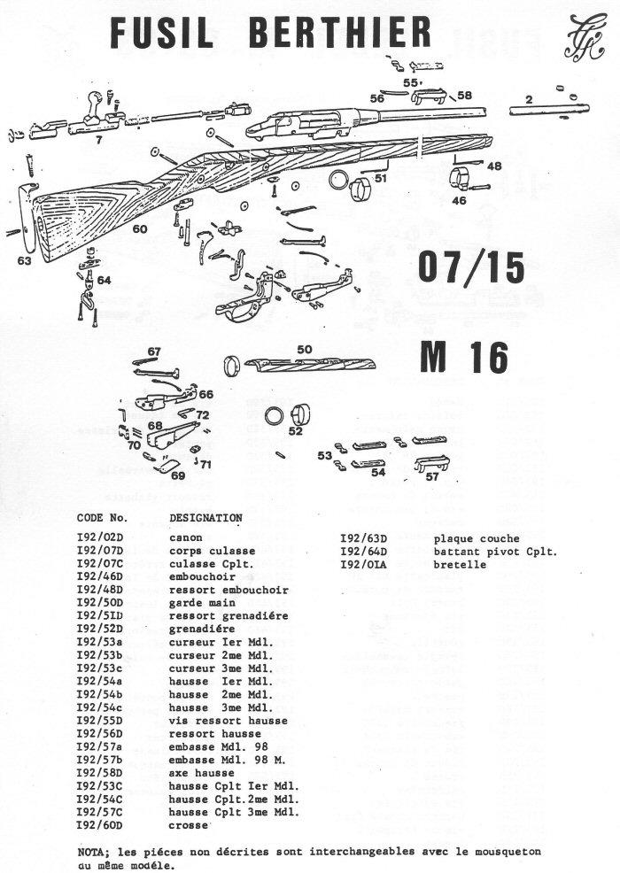 Fusil Berthier 07-15 M16