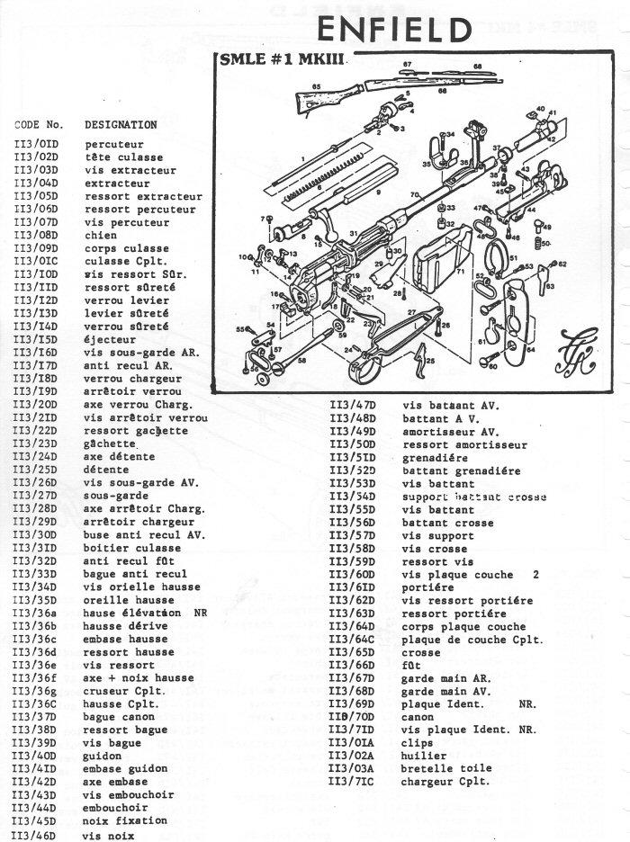 Fusil Enfield N°1 MK III