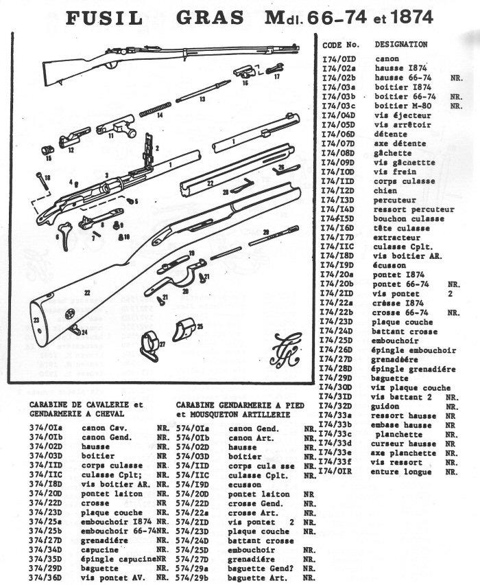 Fusil Gras Mdl 66-74 , M80