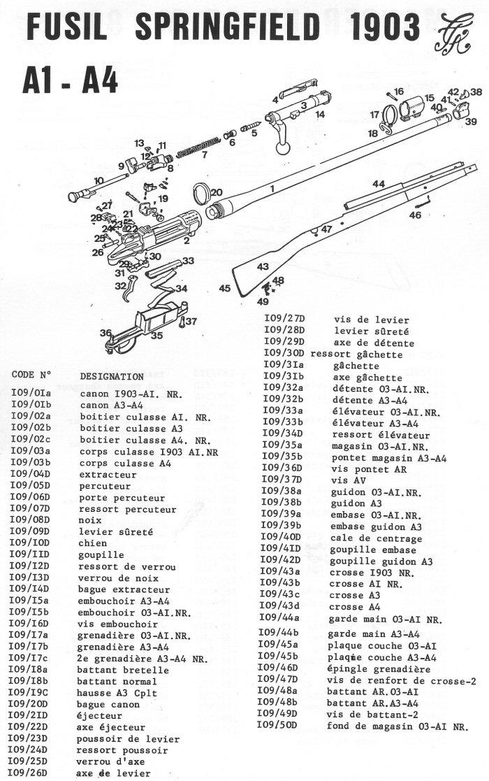 Fusil Springfield A1 , A4