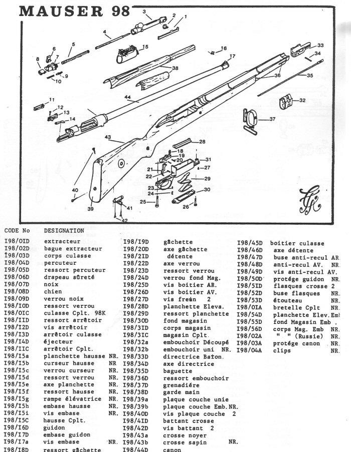 Fusil Mauser 98 K