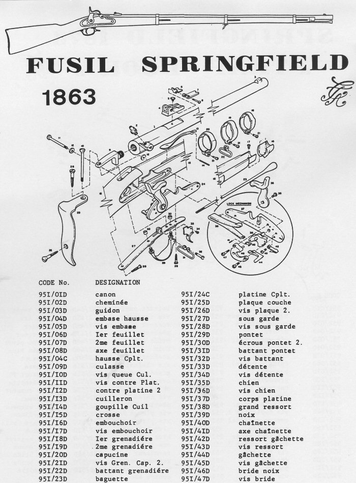 Fusil Springfield 1863