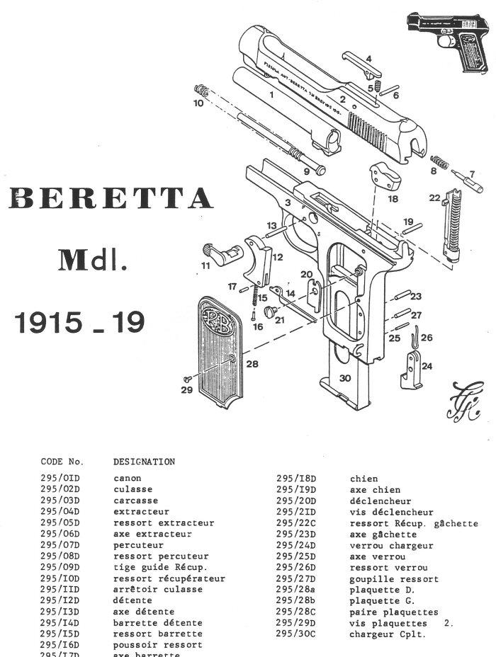 pistolet-beretta-mdl-1915-19