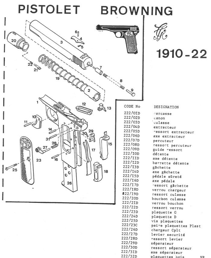 Pistolet Browning 1910-22