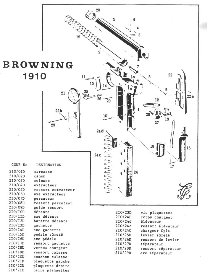 Pistolet Browning 1910