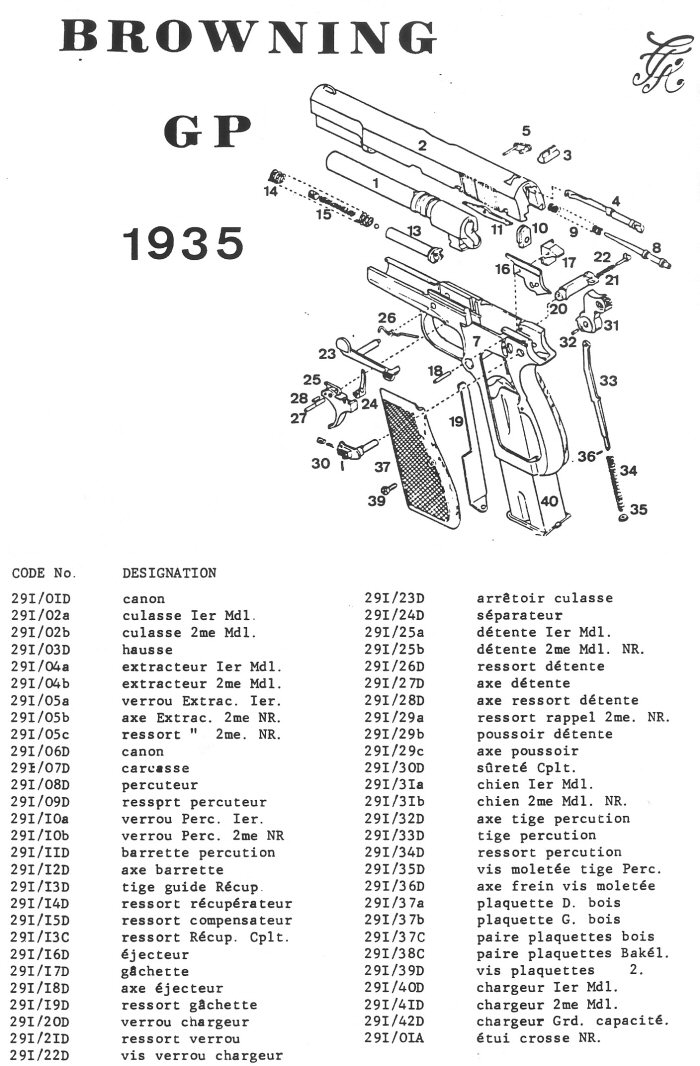 Pistolet Browning GP 35