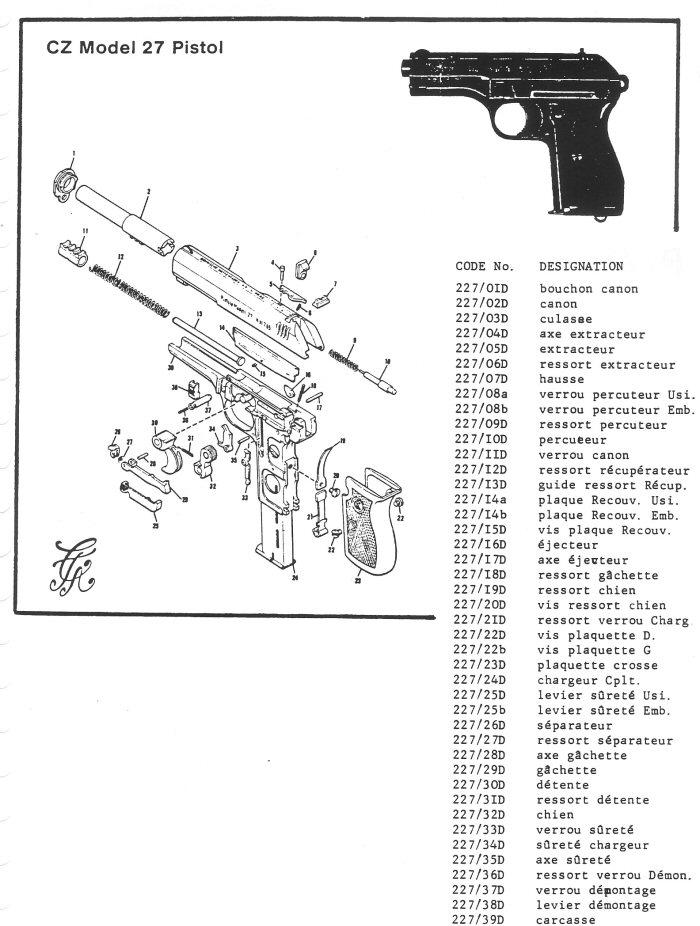 Pistolet CZ 27