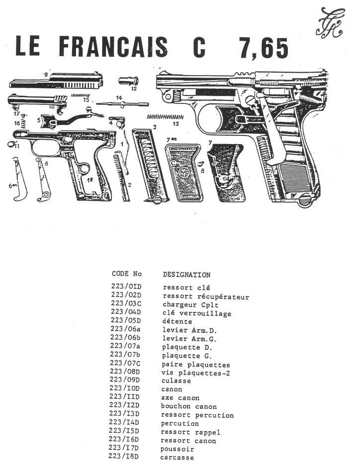 Pistolet Le Français  Type C