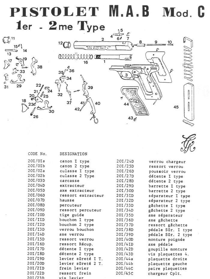 Pistolet MAB Mdl C 1er / 2e Type