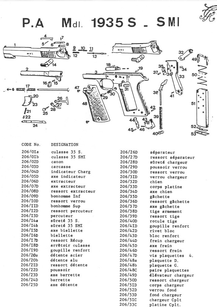 Pistolet 1935 S-SM1