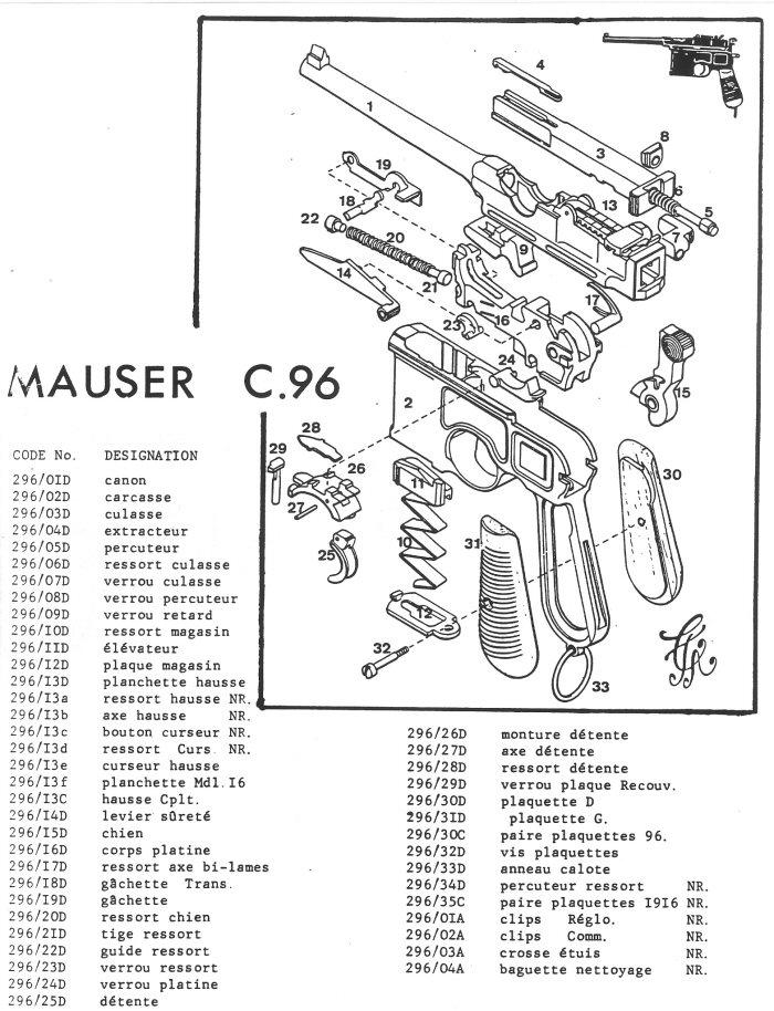 pistolet-mauser-c96