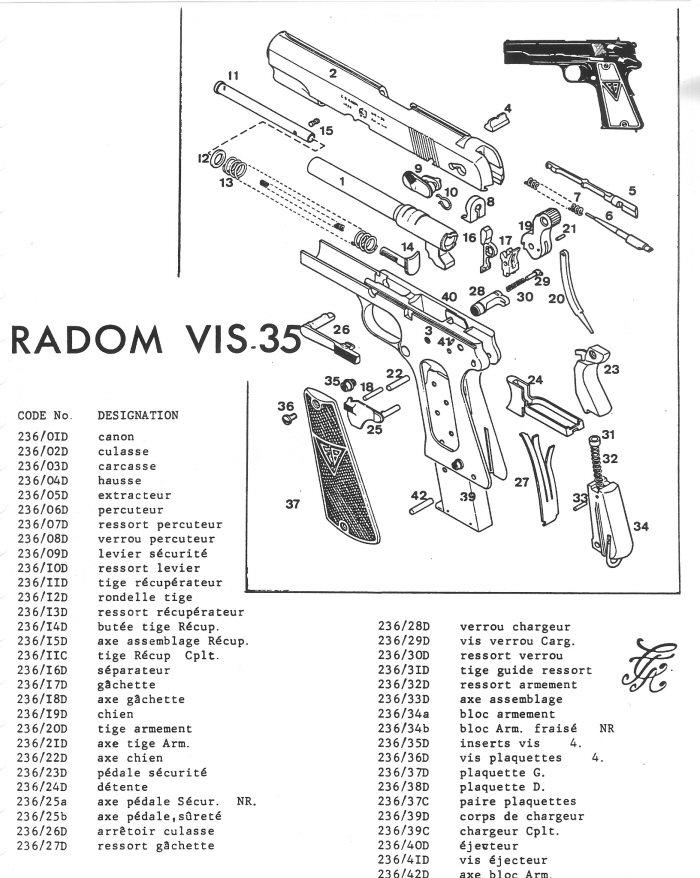 Pistolet Radom VIS 35