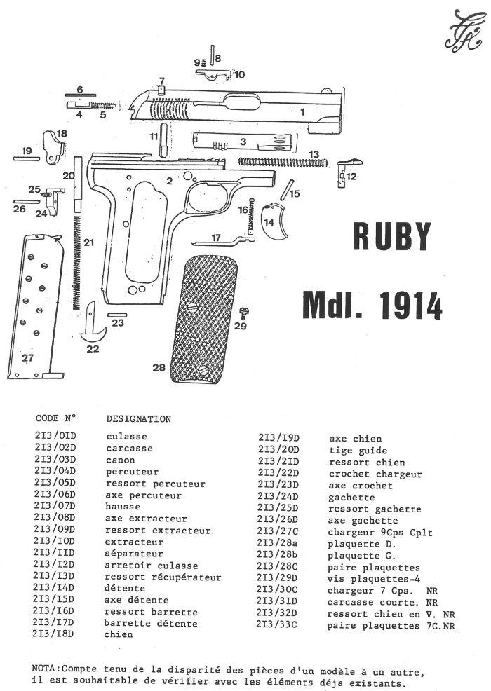 Pistolet Ruby Mdl 14