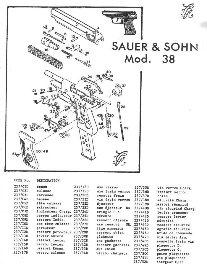 Pistolet Sauer & Sohn Mdl 38
