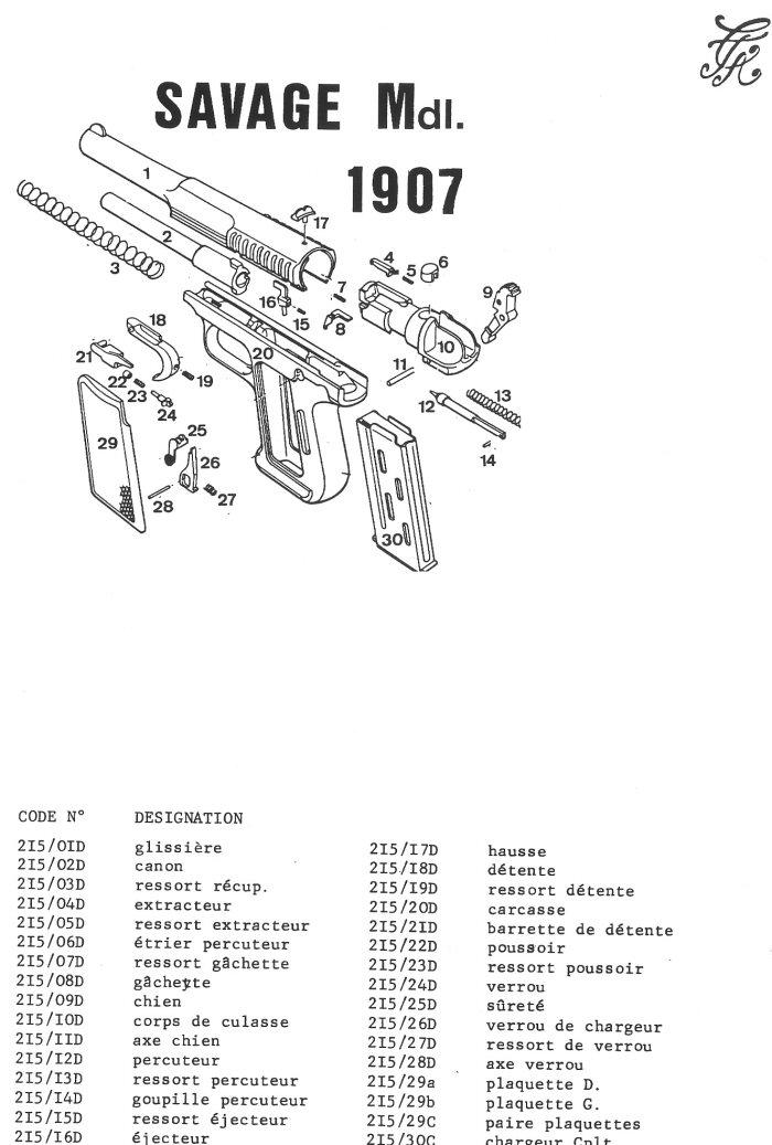Pistolet Savage Mdl 1907