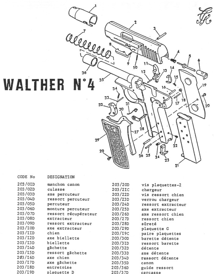 Pistolet Walther N°4