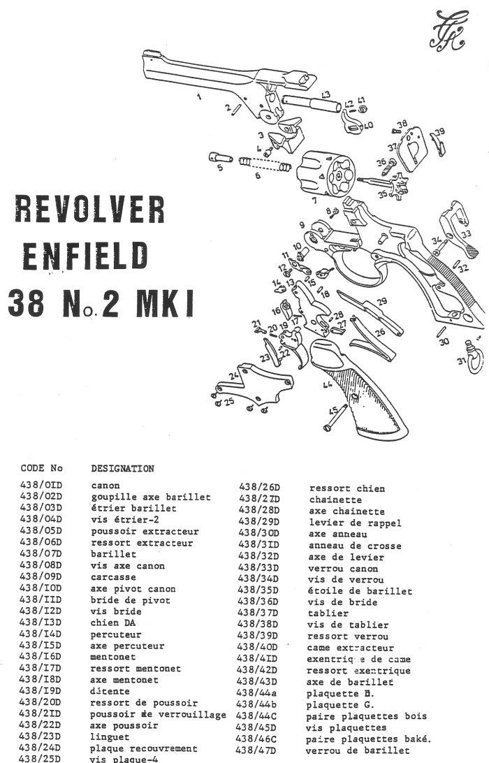 Revolver Enfield N°2 MKI