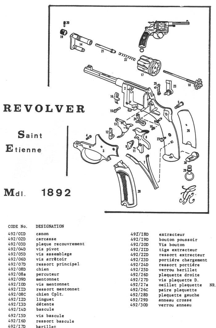 Revolver Saint Etienne 1892