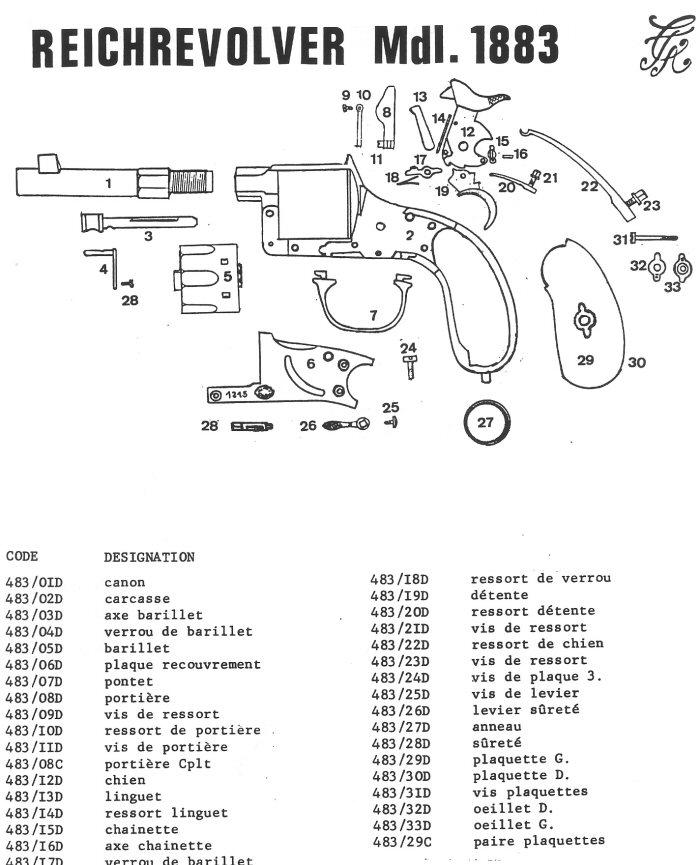 Revolver Reichrevolver Mdl 1883
